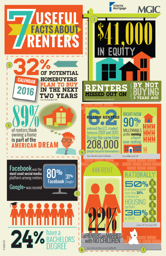 7-Userful-Facts-About-Renters