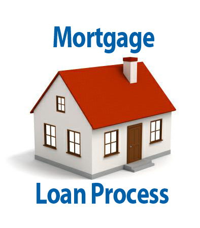 Mortgage closing | GustanCho.com