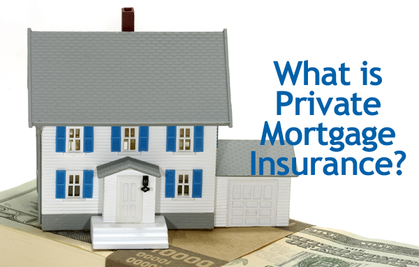 what is private mortgage insurance or pmi inlanta mortgage inc loans for your dreams. Black Bedroom Furniture Sets. Home Design Ideas